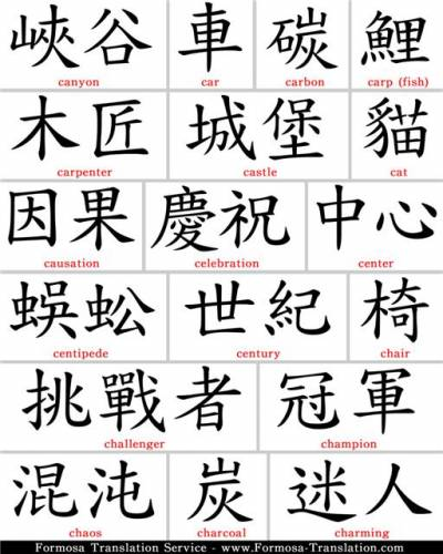 Иероглифы и их значение на русском на