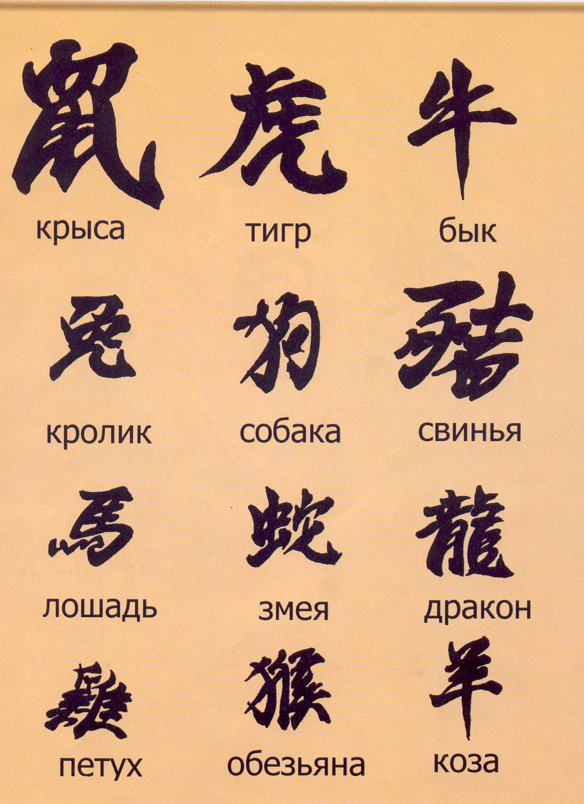 Татуировки иероглифы и их значения на русском Китай в мире 17